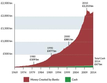 m4-base-money-graph